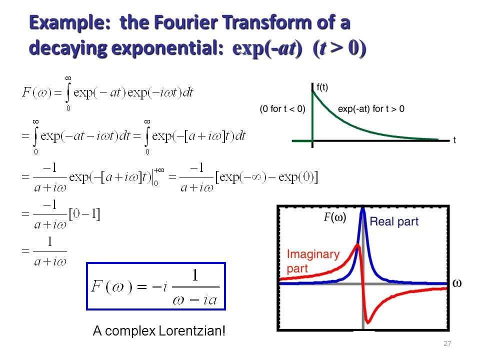 27 Example: the Fourier Transform of a decaying exponential: exp(-at) (t > 0) A complex Lorentzian!
