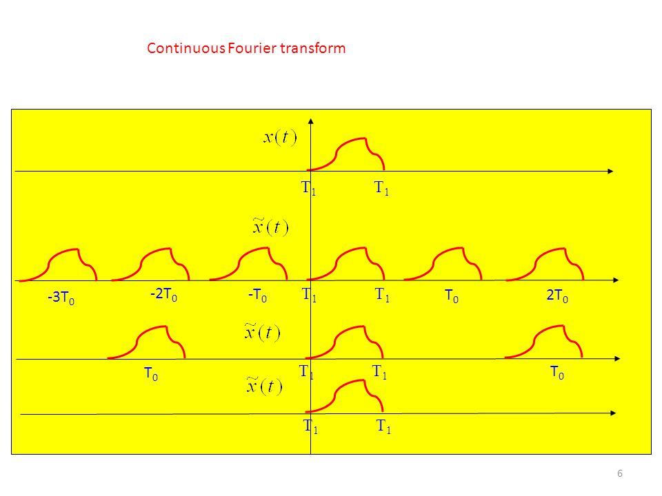 6 Continuous Fourier transform T 1 T0T0 2T 0 T 1 -T 0 -2T 0 -3T 0 T0T0 T 1 T0T0