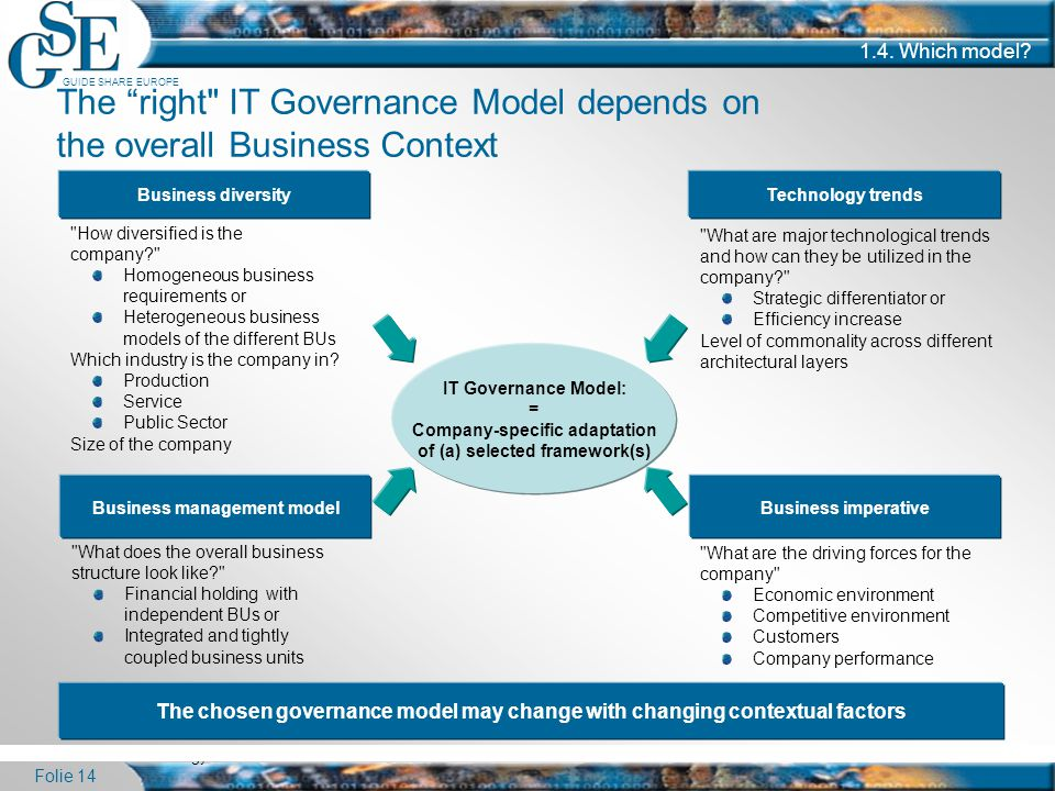 """GUIDE SHARE EUROPE Folie 14 1.4. Which model? The """"right"""