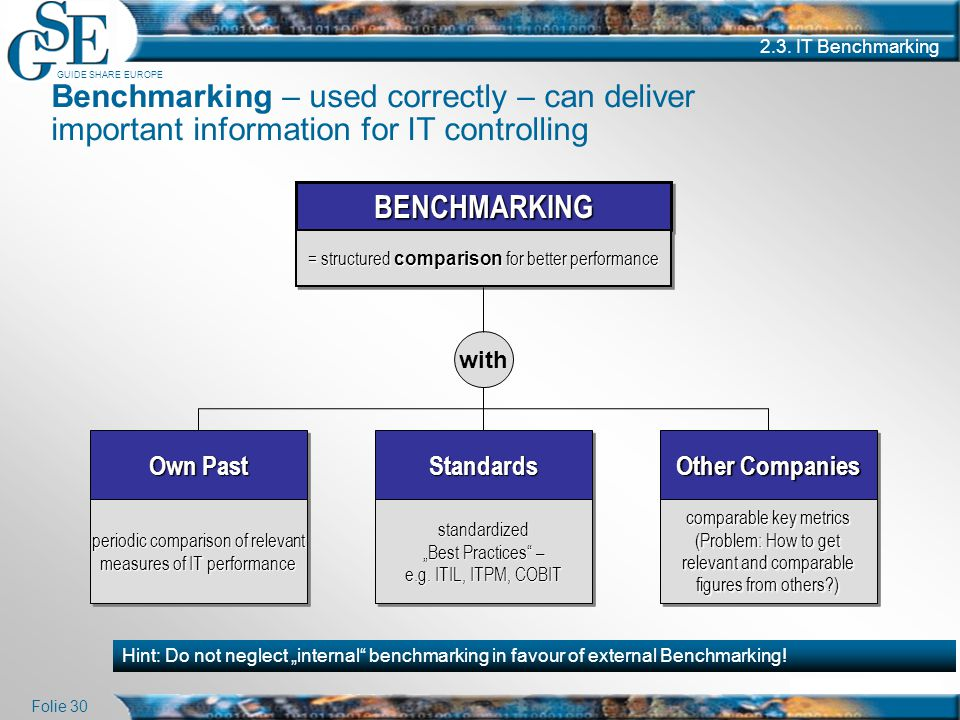 GUIDE SHARE EUROPE Folie 30 2.3. IT Benchmarking Benchmarking – used correctly – can deliver important information for IT controlling BENCHMARKINGBENC