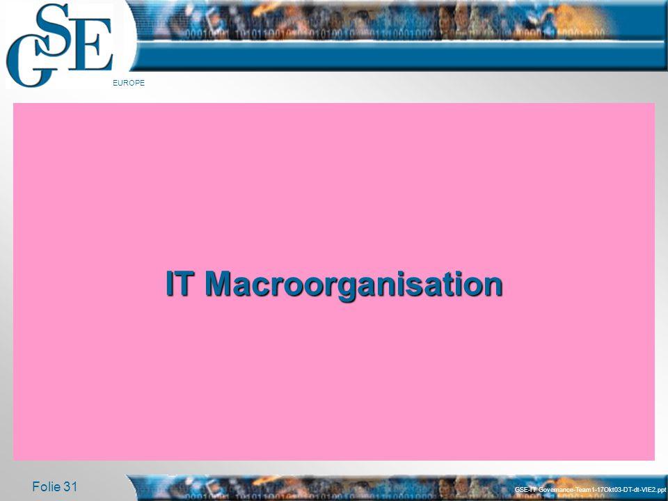 GUIDE SHARE EUROPE Folie 31 IT Macroorganisation GSE-IT Governance-Team1-17Okt03-DT-dt-VIE2.ppt