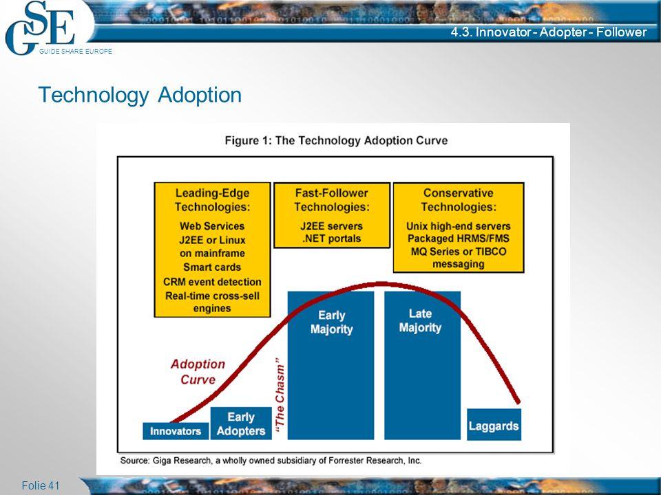 GUIDE SHARE EUROPE Folie 41 4.3. Innovator - Adopter - Follower Technology Adoption