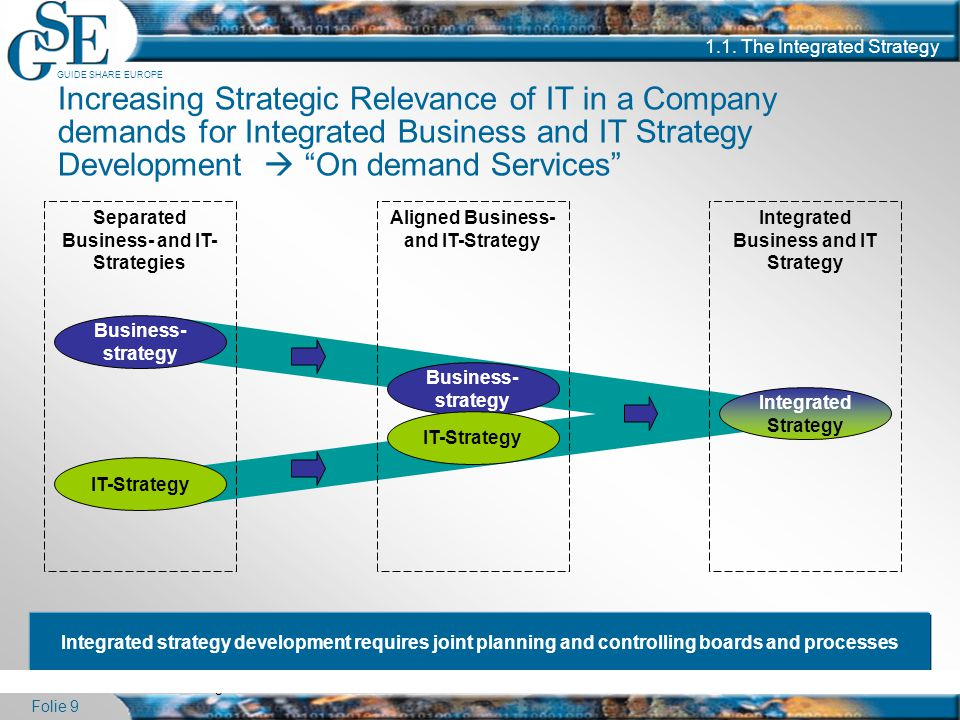 GUIDE SHARE EUROPE Folie 9 1.1. The Integrated Strategy Increasing Strategic Relevance of IT in a Company demands for Integrated Business and IT Strat