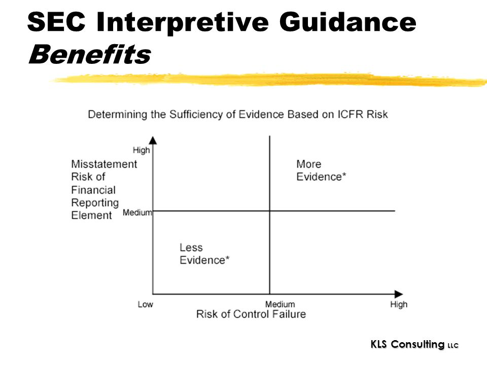 KLS Consulting LLC SEC Interpretive Guidance Benefits