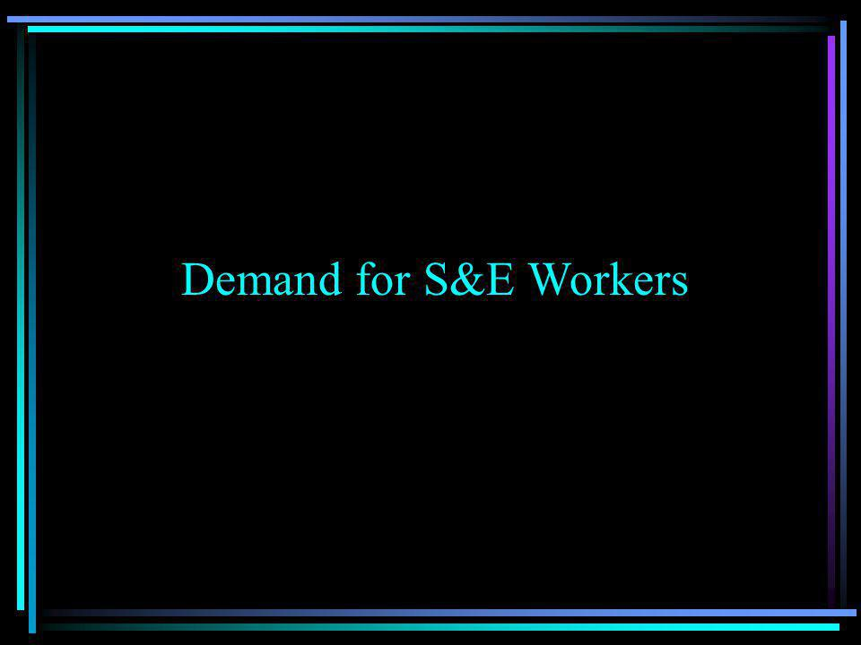 Demand for S&E Workers