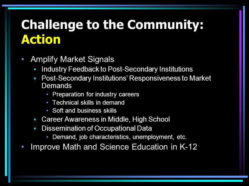 Challenge to the Community: Action Amplify Market Signals Industry Feedback to Post-Secondary Institutions Post-Secondary Institutions' Responsiveness to Market Demands Preparation for industry careers Technical skills in demand Soft and business skills Career Awareness in Middle, High School Dissemination of Occupational Data Demand, job characteristics, unemployment, etc.