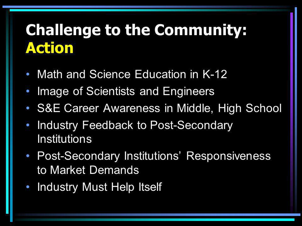 Challenge to the Community: Action Math and Science Education in K-12 Image of Scientists and Engineers S&E Career Awareness in Middle, High School Industry Feedback to Post-Secondary Institutions Post-Secondary Institutions' Responsiveness to Market Demands Industry Must Help Itself