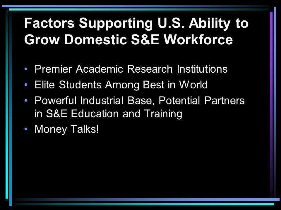 Factors Supporting U.S.