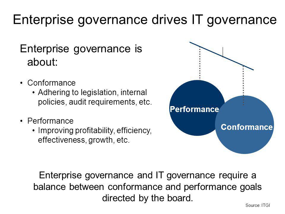 Enterprise governance is about: Conformance Adhering to legislation, internal policies, audit requirements, etc.