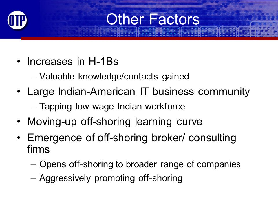 Other Factors Increases in H-1Bs –Valuable knowledge/contacts gained Large Indian-American IT business community –Tapping low-wage Indian workforce Moving-up off-shoring learning curve Emergence of off-shoring broker/ consulting firms –Opens off-shoring to broader range of companies –Aggressively promoting off-shoring