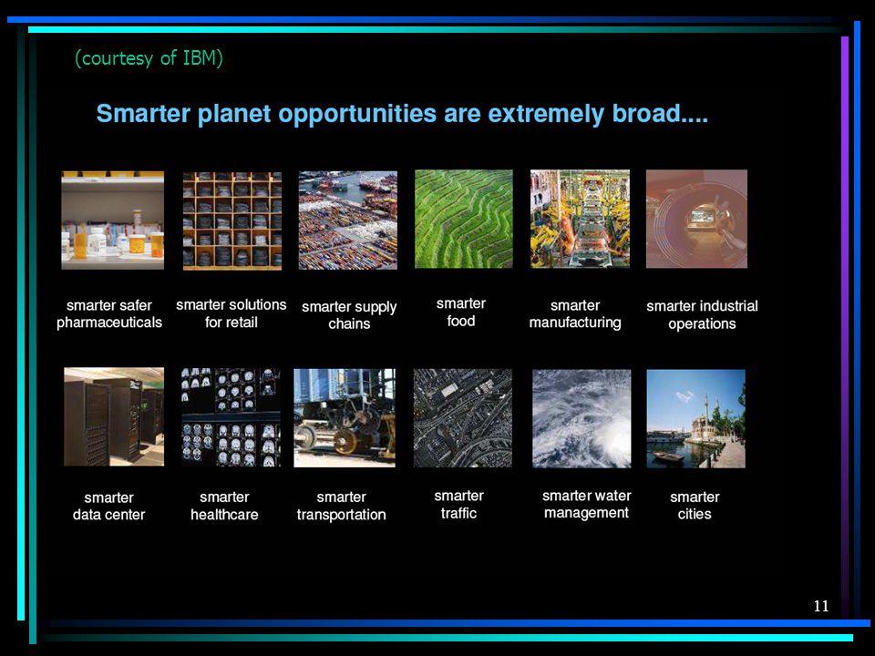 11 (courtesy of IBM)