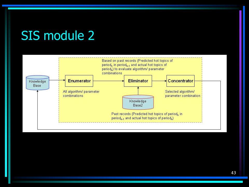 43 SIS module 2