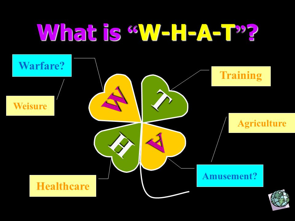 What is W-H-A-T A T H W Training Healthcare Warfare Amusement Weisure Agriculture