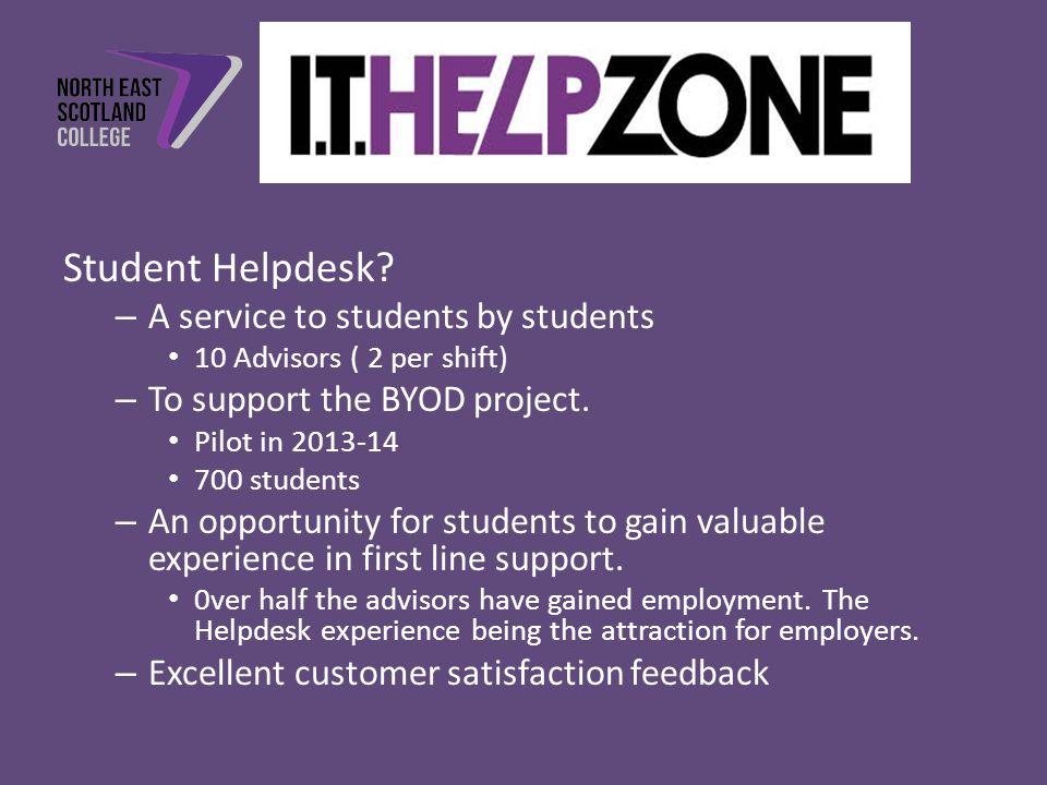 Student Helpdesk.