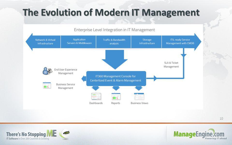 10 The Evolution of Modern IT Management