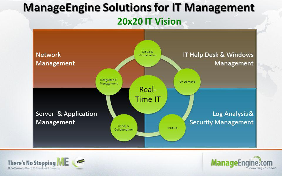 Network Management Server & Application Management IT Help Desk & Windows Management Log Analysis & Security Management 20x20 IT Vision ManageEngine Solutions for IT Management Real-Time IT Cloud & Virtualization On DemandMobile Social & Collaboration Integrated IT Management