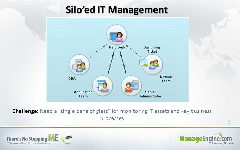 8 Challenge: Need a single pane of glass for monitoring IT assets and key business processes Silo'ed IT Management