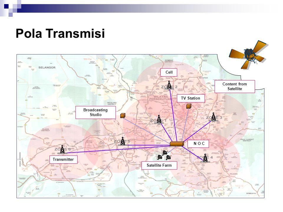 Pola Transmisi Transmitter N O C Satellite Farm Cell Broadcasting Studio TV Station Content from Satellite