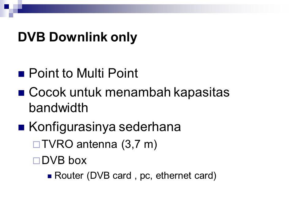 DVB Downlink only Point to Multi Point Cocok untuk menambah kapasitas bandwidth Konfigurasinya sederhana  TVRO antenna (3,7 m)  DVB box Router (DVB card, pc, ethernet card)