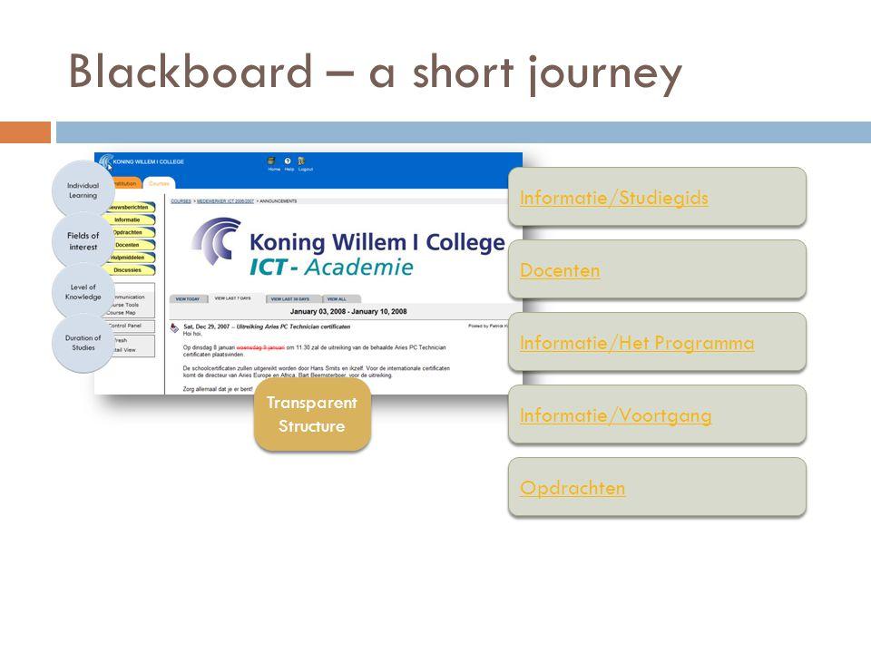 Blackboard – a short journey Transparent Structure Informatie/Het Programma Informatie/Voortgang Informatie/Studiegids Docenten Opdrachten