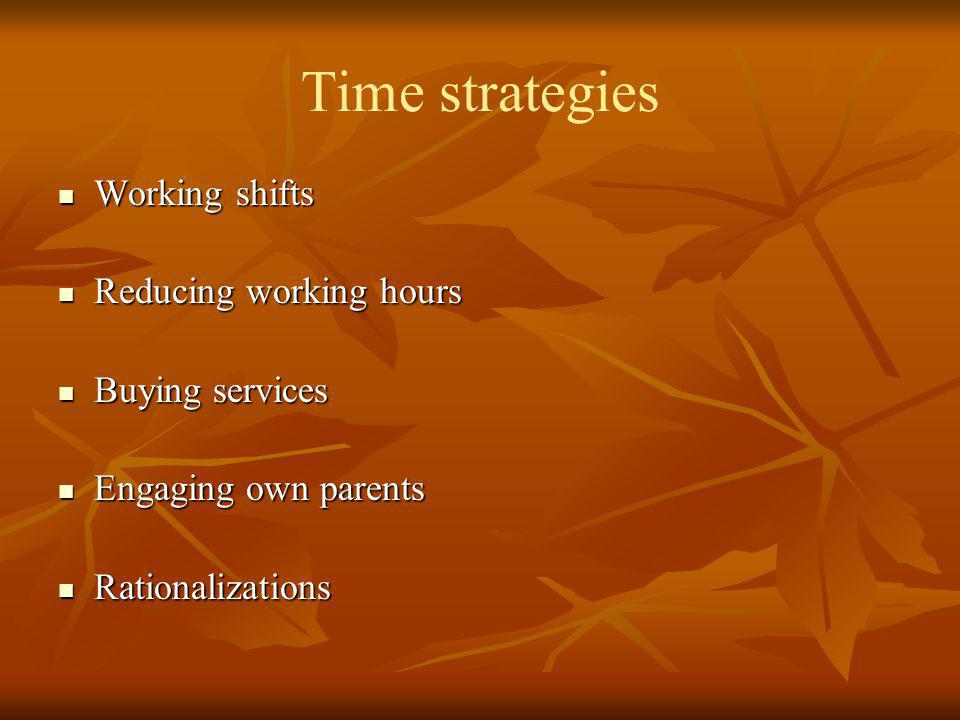 Time strategies Working shifts Working shifts Reducing working hours Reducing working hours Buying services Buying services Engaging own parents Engaging own parents Rationalizations Rationalizations