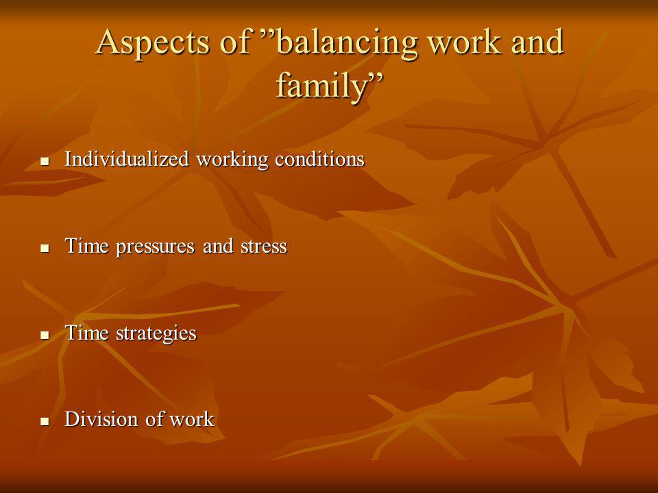 Aspects of balancing work and family Individualized working conditions Individualized working conditions Time pressures and stress Time pressures and stress Time strategies Time strategies Division of work Division of work