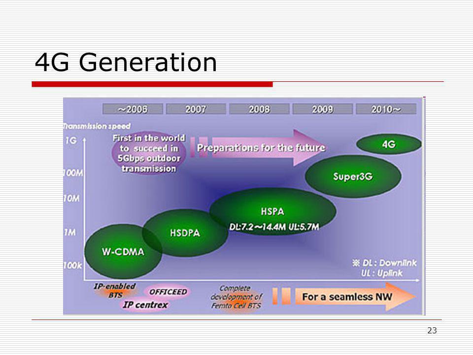 23 4G Generation