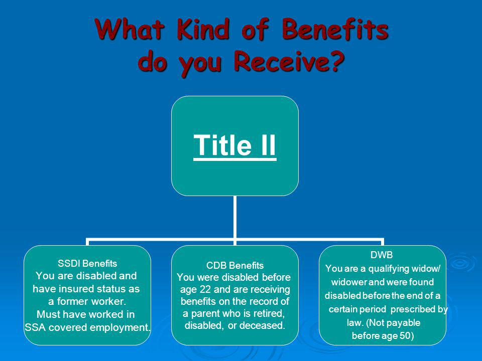 SSDI BENEFICIARIES RECEIVE MEDICARE 24 MONTHS AFTER DATE OF ENTITLEMENT.