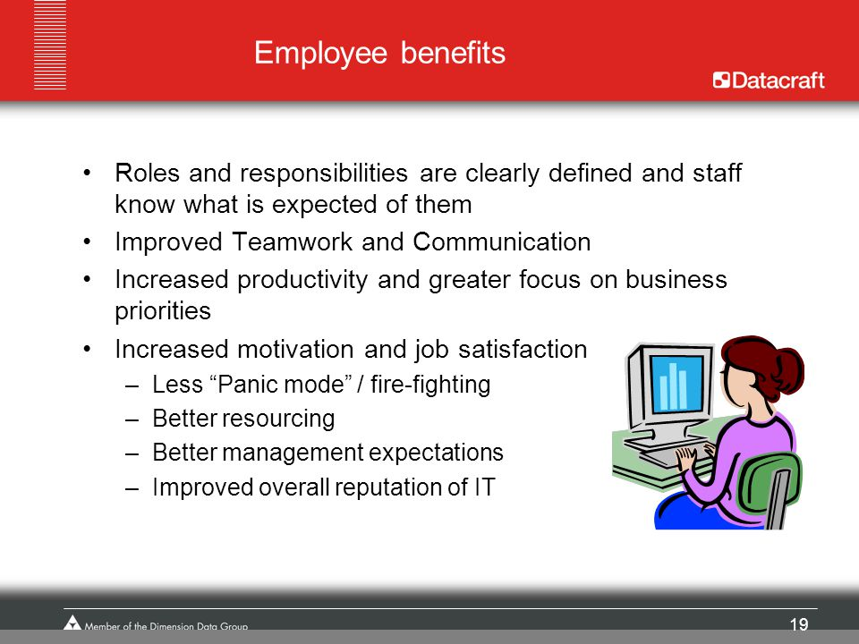 19 Employee benefits Roles and responsibilities are clearly defined and staff know what is expected of them Improved Teamwork and Communication Increa