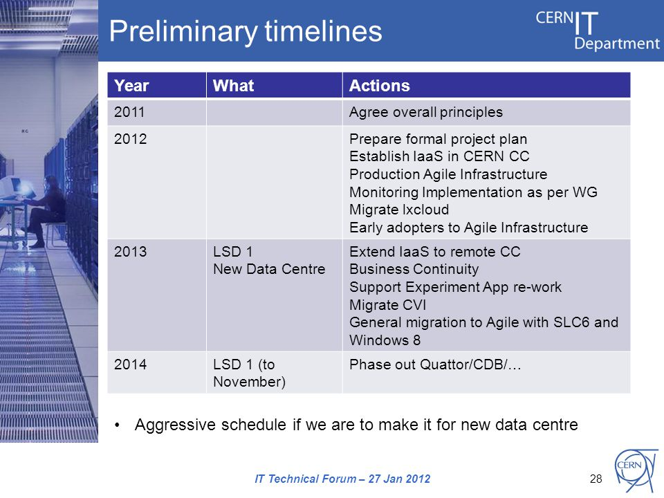 Preliminary timelines YearWhatActions 2011Agree overall principles 2012Prepare formal project plan Establish IaaS in CERN CC Production Agile Infrastructure Monitoring Implementation as per WG Migrate lxcloud Early adopters to Agile Infrastructure 2013LSD 1 New Data Centre Extend IaaS to remote CC Business Continuity Support Experiment App re-work Migrate CVI General migration to Agile with SLC6 and Windows 8 2014LSD 1 (to November) Phase out Quattor/CDB/… IT Technical Forum – 27 Jan 201228 Aggressive schedule if we are to make it for new data centre