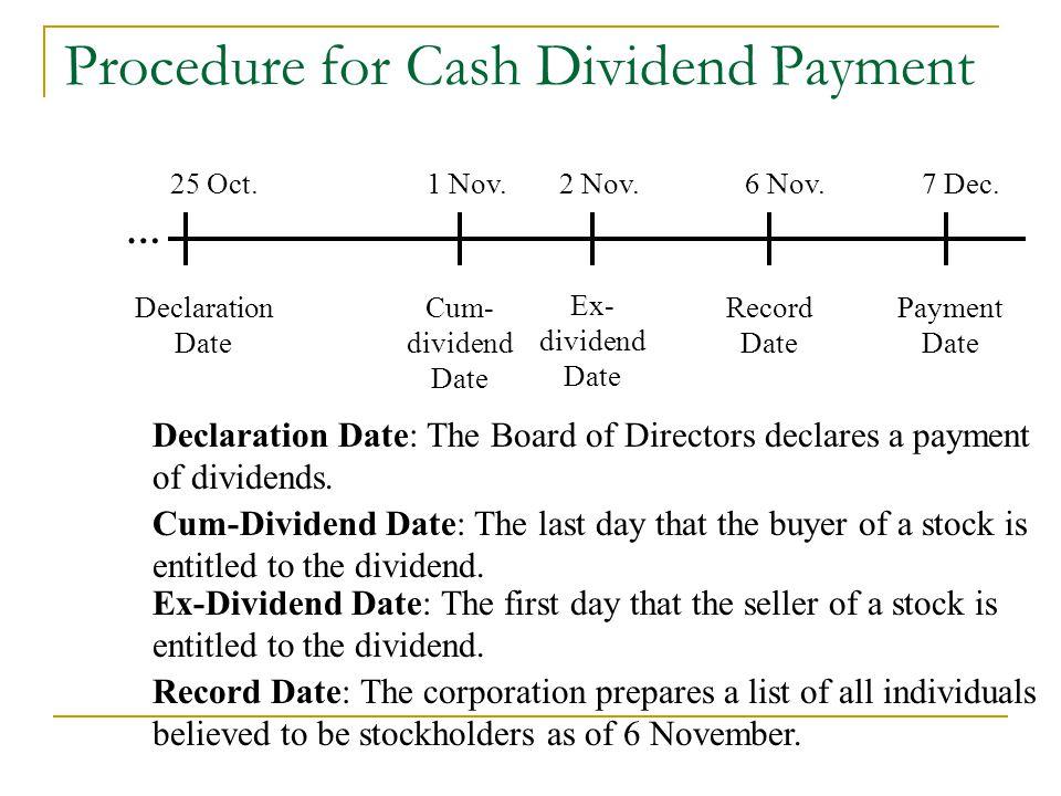 Procedure for Cash Dividend Payment 25 Oct.1 Nov.2 Nov.6 Nov.7 Dec. Declaration Date Cum- dividend Date Ex- dividend Date Record Date Payment Date … D