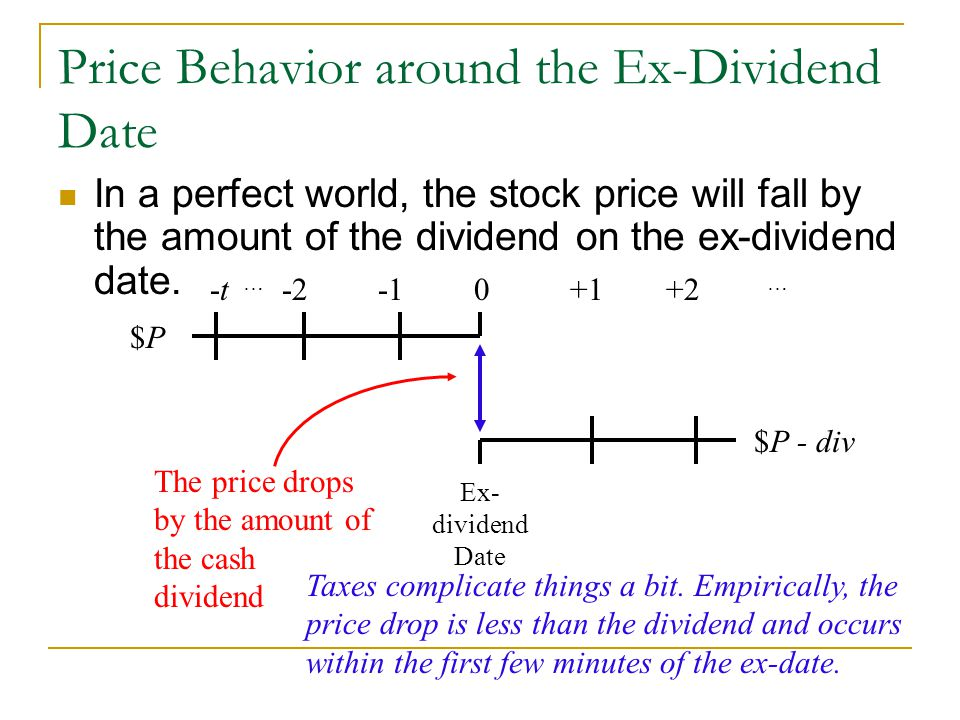 Price Behavior around the Ex-Dividend Date In a perfect world, the stock price will fall by the amount of the dividend on the ex-dividend date. $P$P $