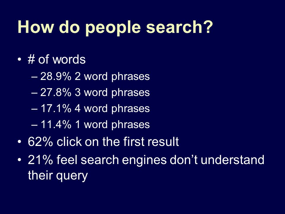 How do people search.