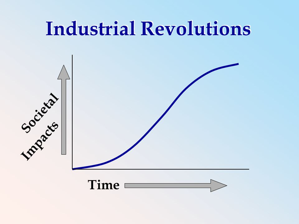 Societal Impacts Time Industrial Revolutions