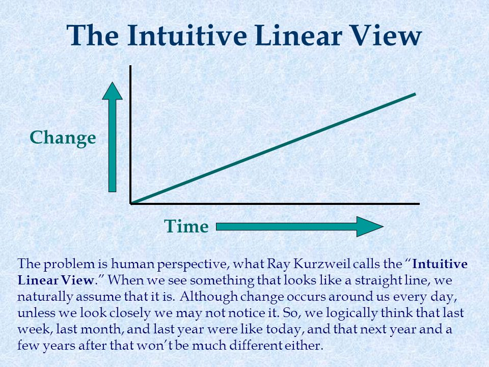 The Intuitive Linear View Time Change The problem is human perspective, what Ray Kurzweil calls the Intuitive Linear View. When we see something that looks like a straight line, we naturally assume that it is.