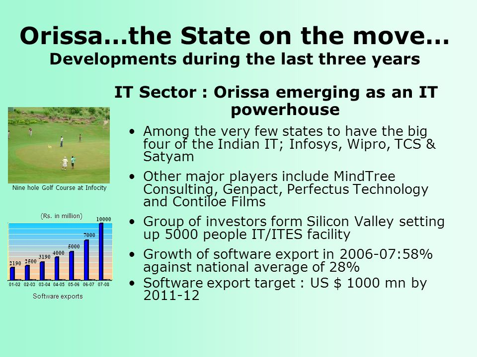 Orissa…the State on the move… Developments during the last three years IT Sector : Orissa emerging as an IT powerhouse Among the very few states to have the big four of the Indian IT; Infosys, Wipro, TCS & Satyam Other major players include MindTree Consulting, Genpact, Perfectus Technology and Contiloe Films Group of investors form Silicon Valley setting up 5000 people IT/ITES facility Growth of software export in 2006-07:58% against national average of 28% Software export target : US $ 1000 mn by 2011-12 Nine hole Golf Course at Infocity Software exports