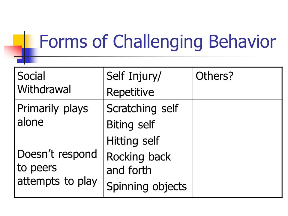 Forms of Challenging Behavior Social Withdrawal Self Injury/ Repetitive Others.