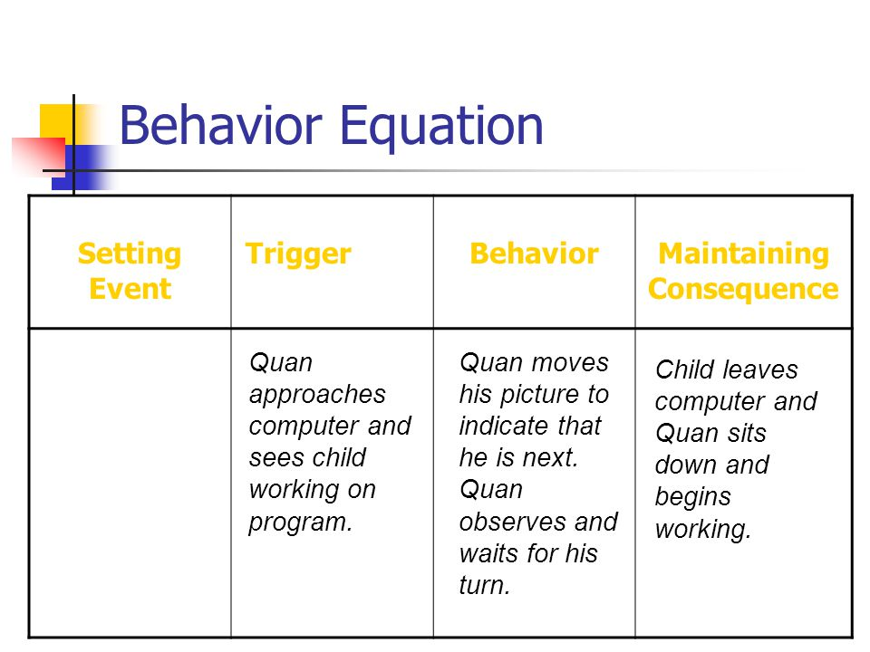 Behavior Equation Setting Event TriggerBehaviorMaintaining Consequence Quan approaches computer and sees child working on program.