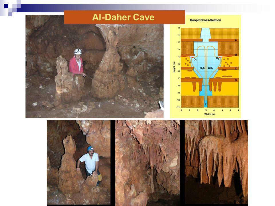 Al-Daher Cave