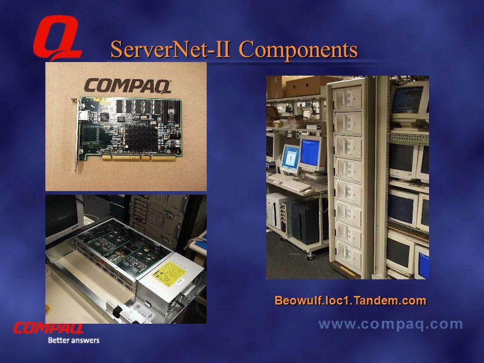 ServerNet-II Components Beowulf.loc1.Tandem.com