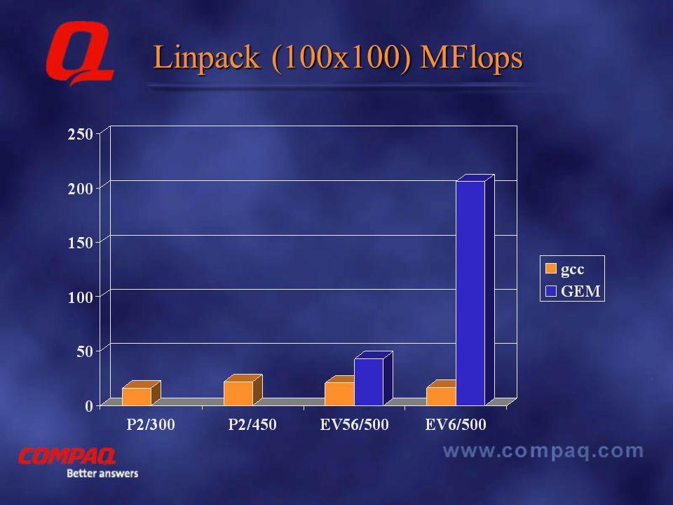 Linpack (100x100) MFlops