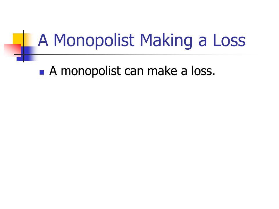 A Monopolist Making a Loss A monopolist can make a loss.