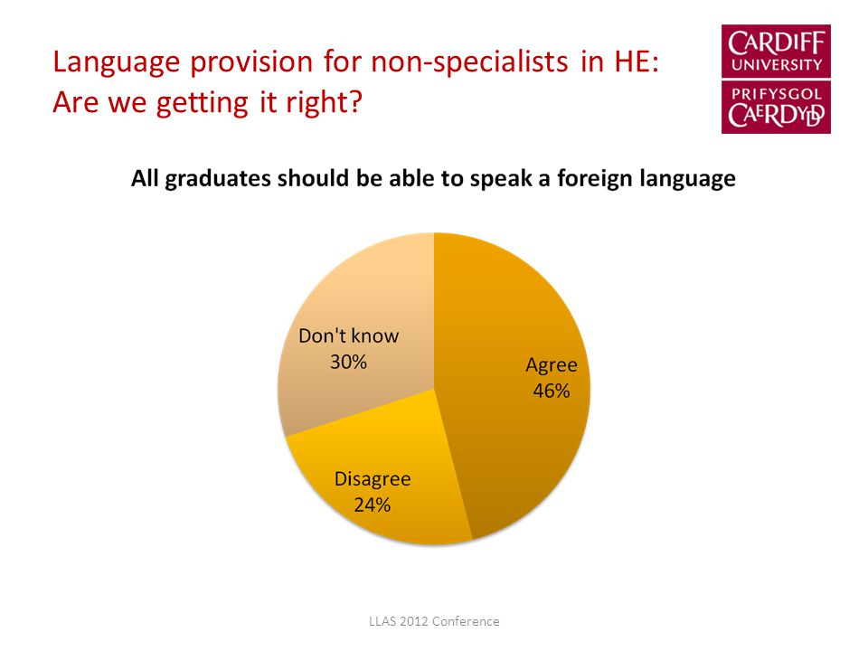 Language provision for non-specialists in HE: Are we getting it right? LLAS 2012 Conference