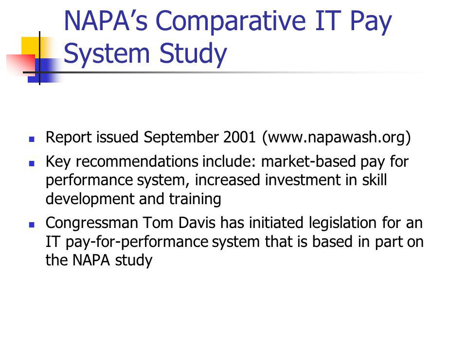 NAPA's Comparative IT Pay System Study Report issued September 2001 (www.napawash.org) Key recommendations include: market-based pay for performance system, increased investment in skill development and training Congressman Tom Davis has initiated legislation for an IT pay-for-performance system that is based in part on the NAPA study