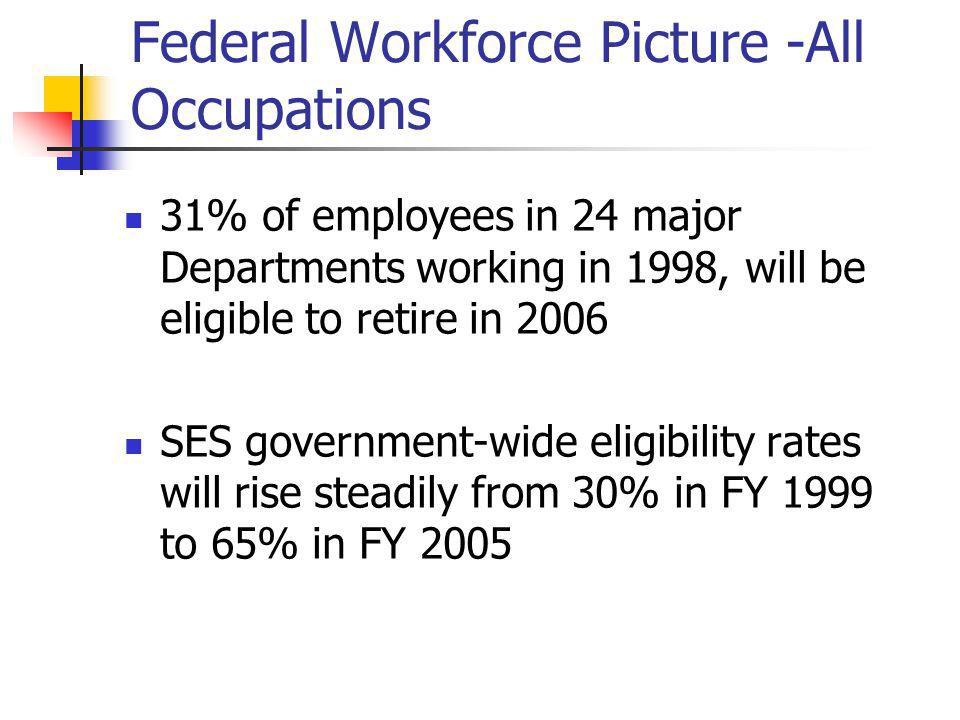 Federal Workforce Picture -All Occupations 31% of employees in 24 major Departments working in 1998, will be eligible to retire in 2006 SES government-wide eligibility rates will rise steadily from 30% in FY 1999 to 65% in FY 2005