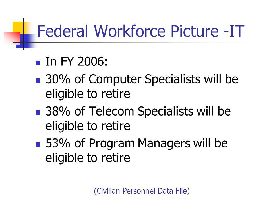 Federal Workforce Picture -IT In FY 2006: 30% of Computer Specialists will be eligible to retire 38% of Telecom Specialists will be eligible to retire 53% of Program Managers will be eligible to retire (Civilian Personnel Data File)