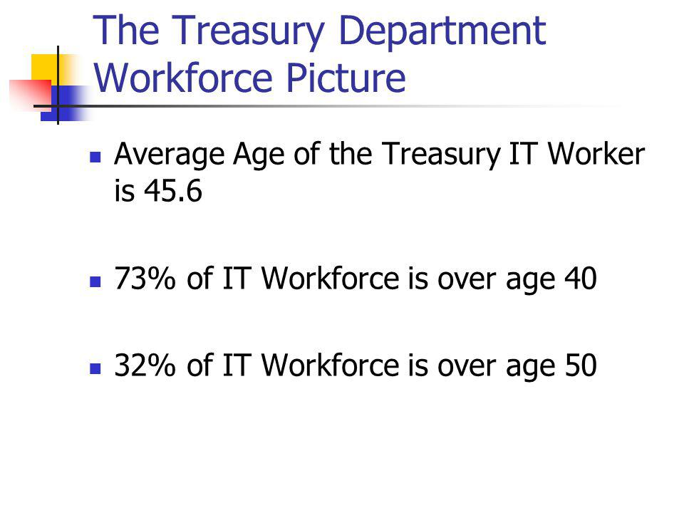 The Treasury Department Workforce Picture Average Age of the Treasury IT Worker is 45.6 73% of IT Workforce is over age 40 32% of IT Workforce is over age 50