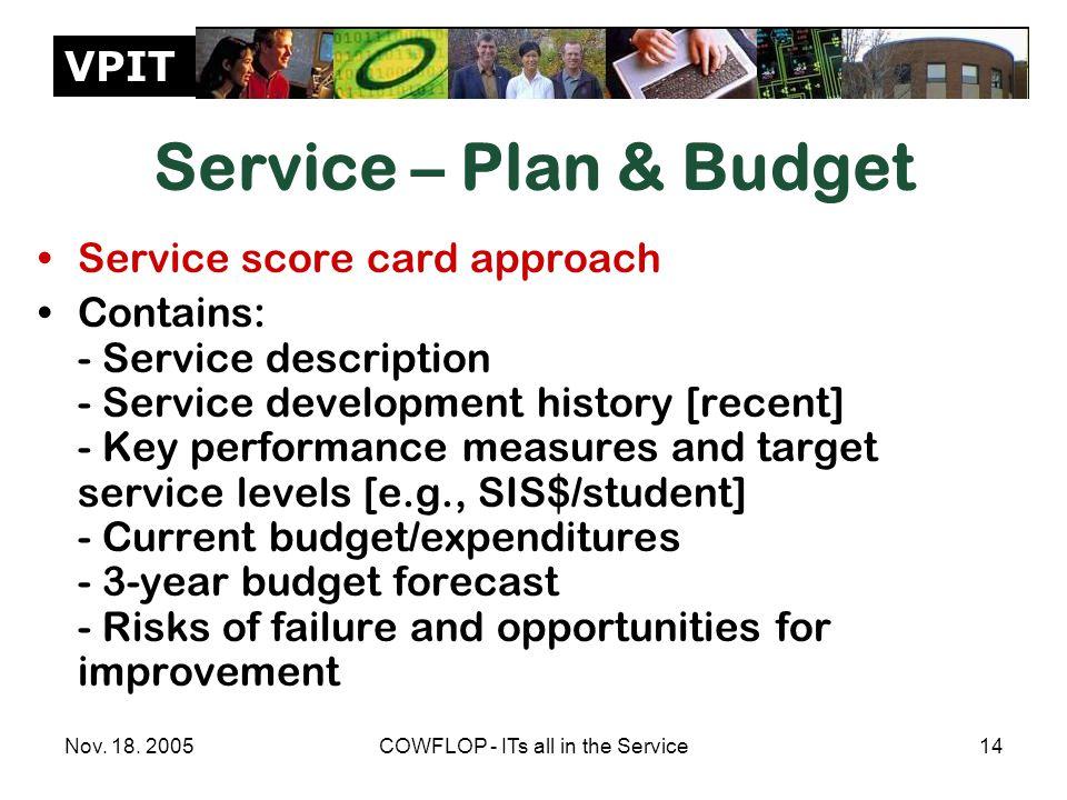 VPIT Nov. 18. 2005COWFLOP - ITs all in the Service14 Service – Plan & Budget Service score card approach Contains: - Service description - Service dev