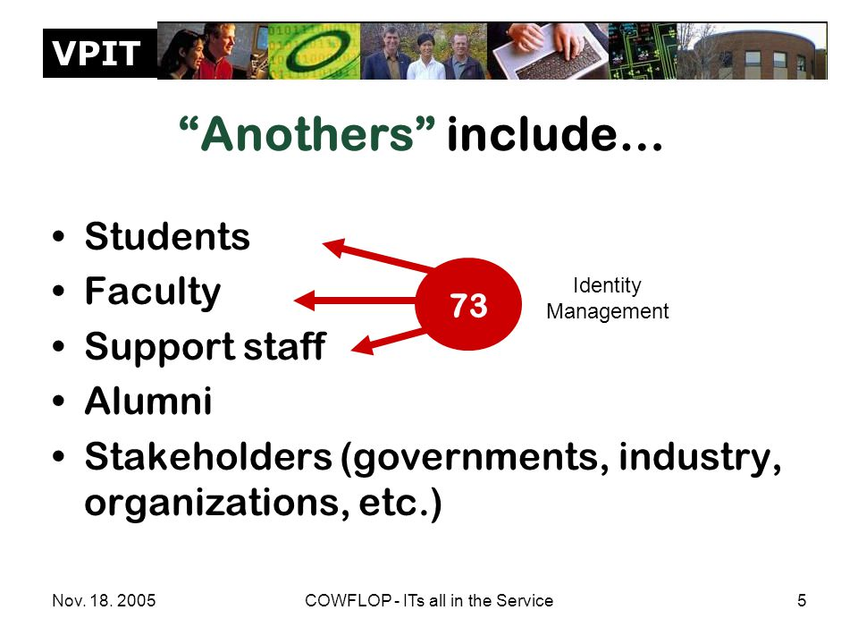 """VPIT Nov. 18. 2005COWFLOP - ITs all in the Service5 """"Anothers"""" include… Students Faculty Support staff Alumni Stakeholders (governments, industry, org"""