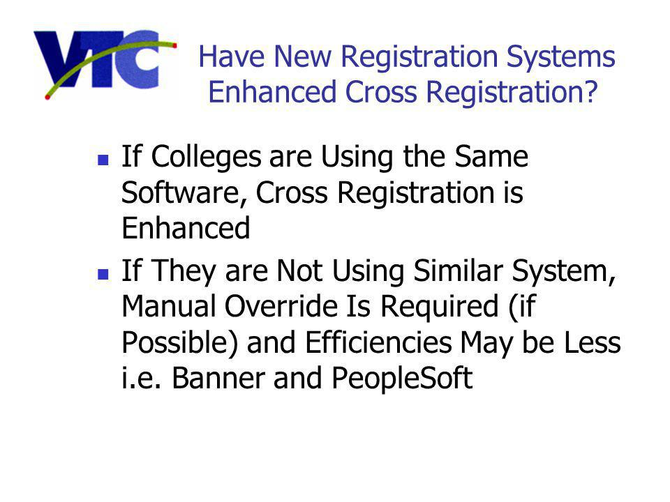 Have New Registration Systems Enhanced Cross Registration.